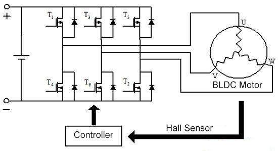 3 phase bldc motor drive diagram