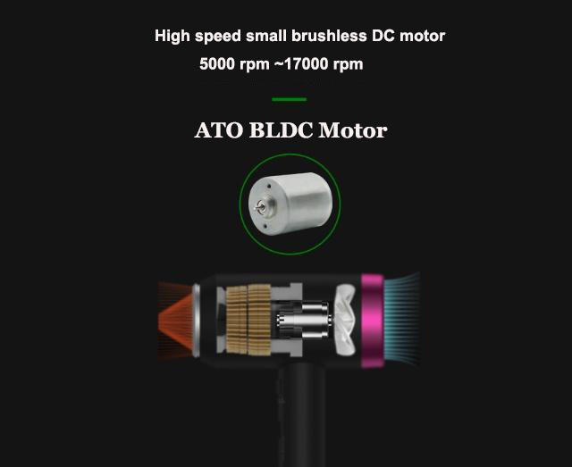 High speed bldc motor for hair drier